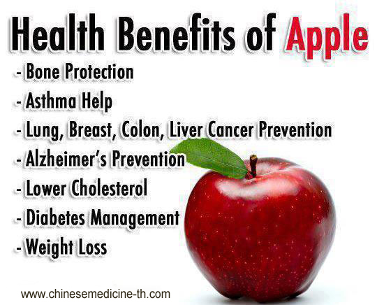 health-benefits-apple-knowlege-diabetes-weights-loss