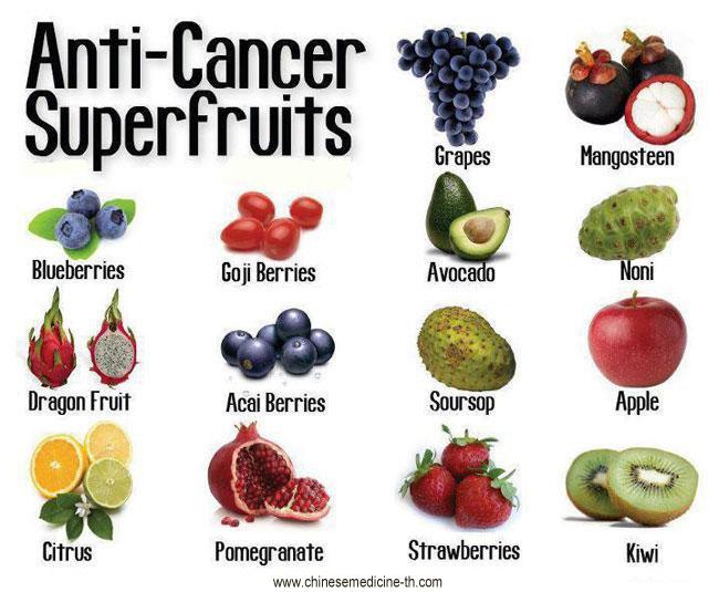 health-tips-anti-cancer-superfruits-grapes-avocada-apple-pomegranate-strawberries-kiwi